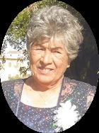 Lydia S. De Leon